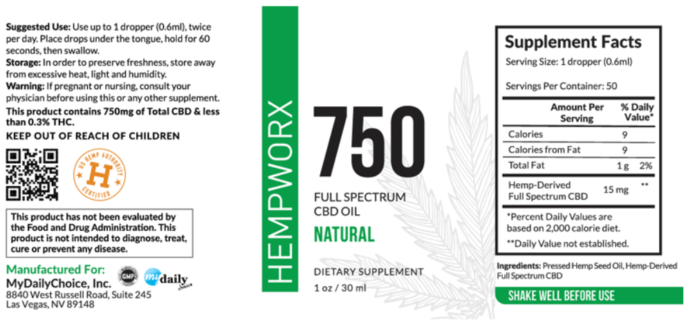 Hempworx 750 mg Label | Full Spectrum