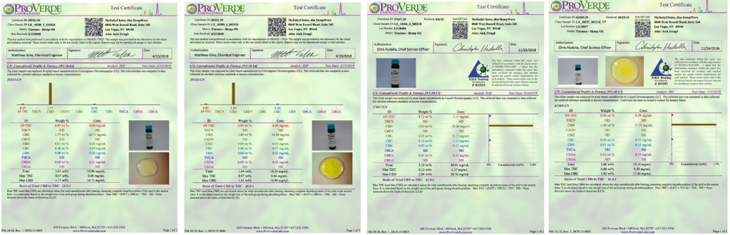 Hempworx lab tests 2