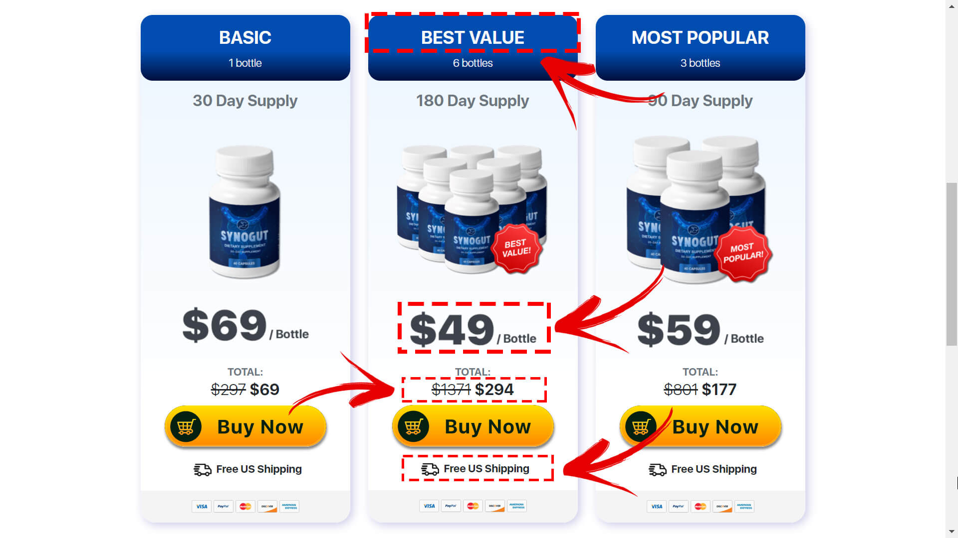 How to buy Synogut supplement step 2