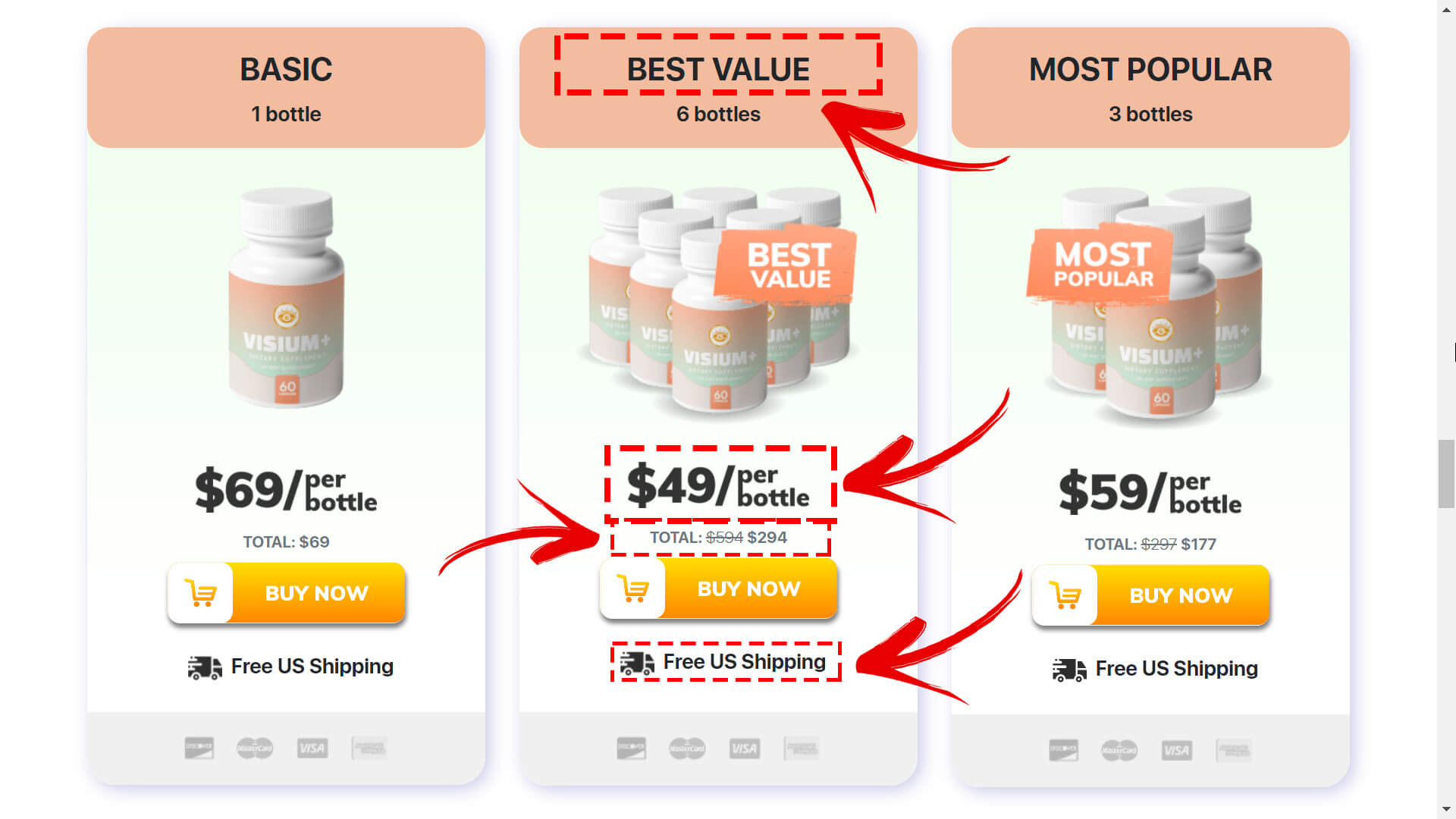 How to buy Visium Plus step 2